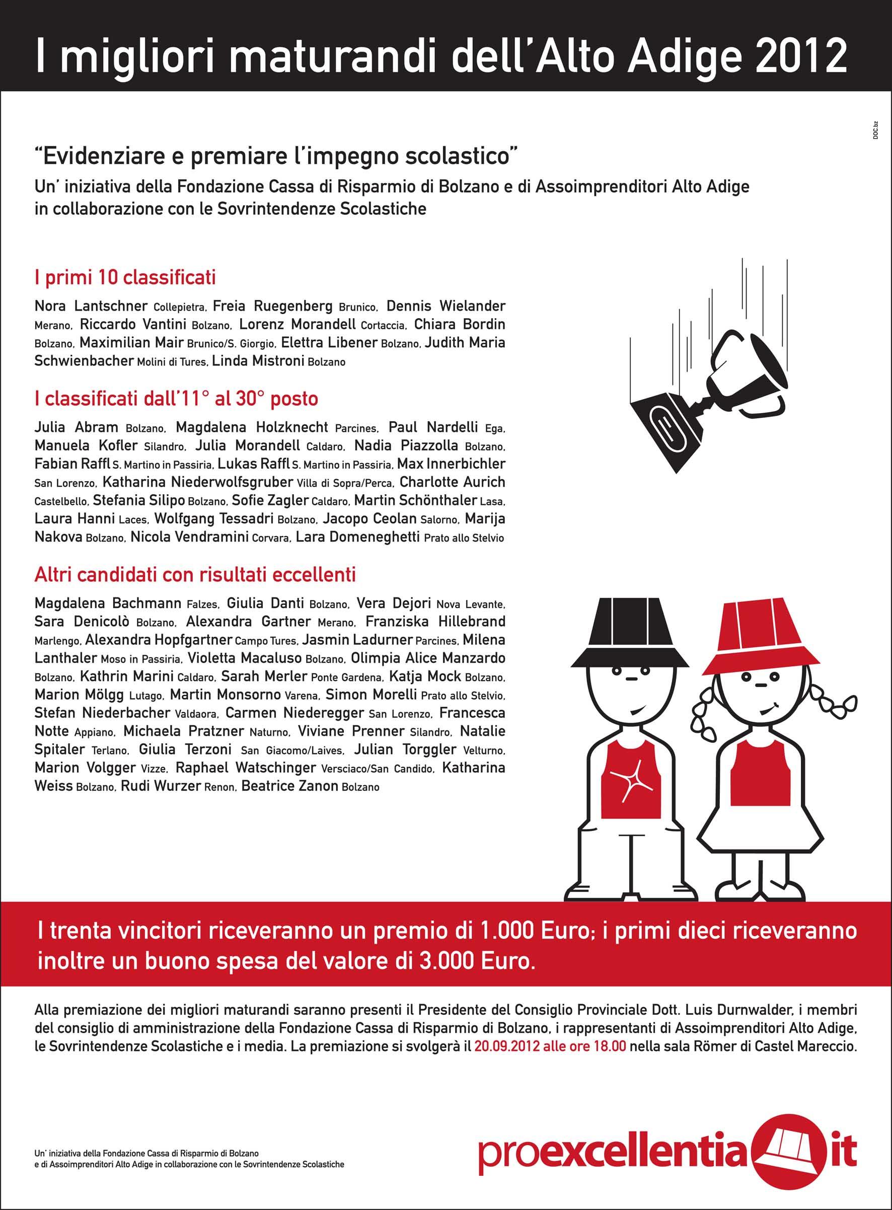 annuncio maturandi 2012 1