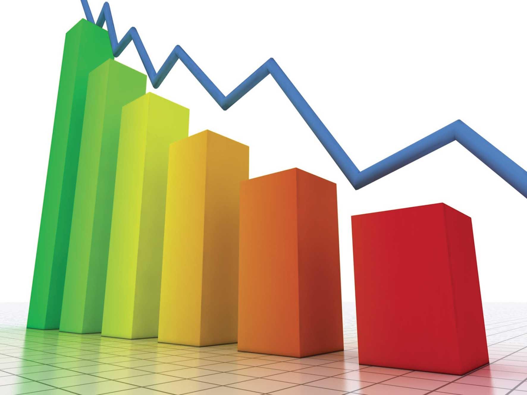 grafico indice calo disoccupazione