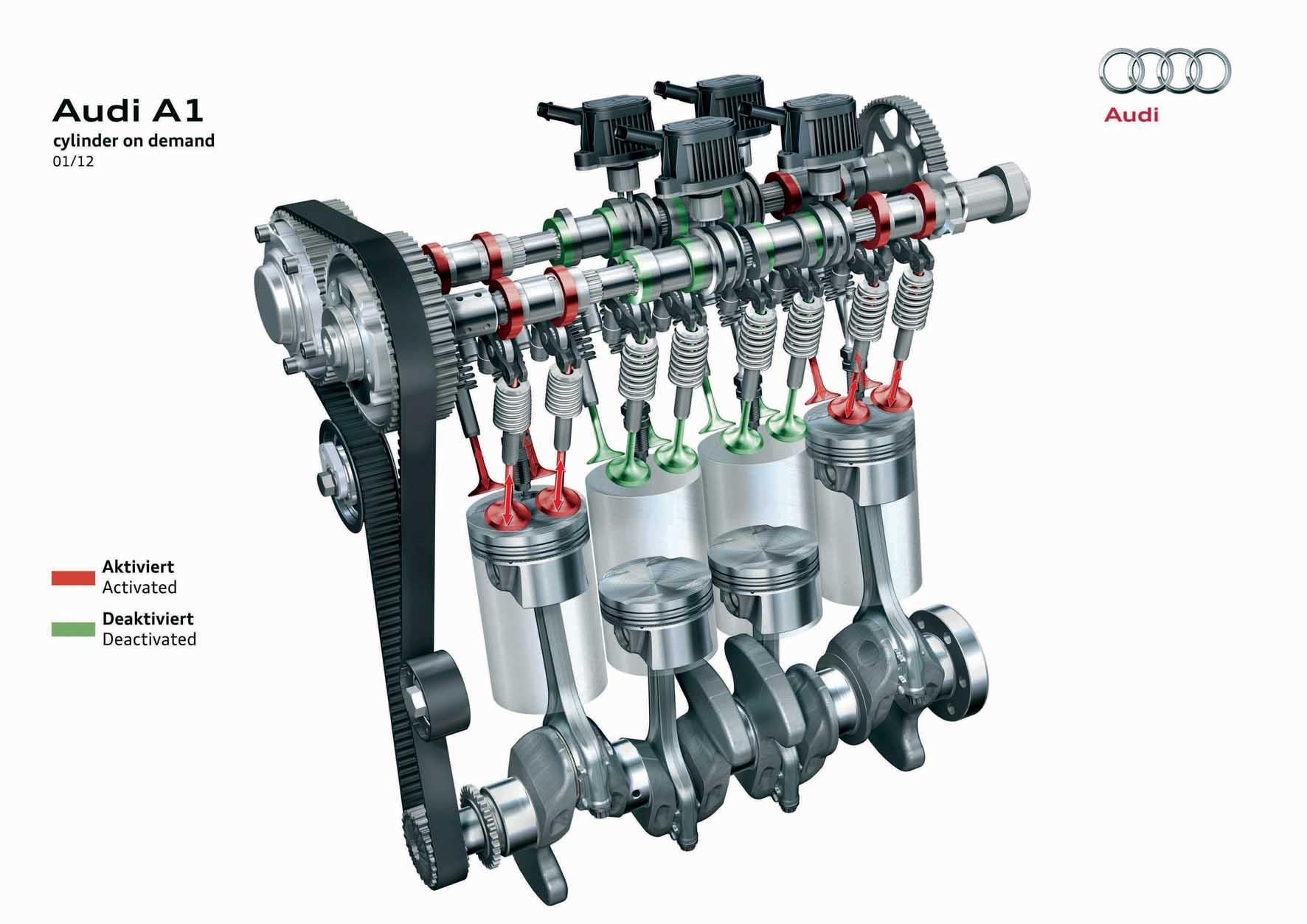 Audi-tecnologica-cyinder-on-demand-motori-4-cilindri-ilnordest