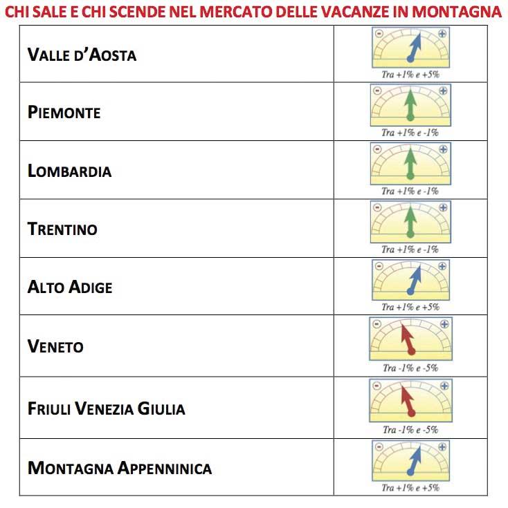 barometro Montagna 1