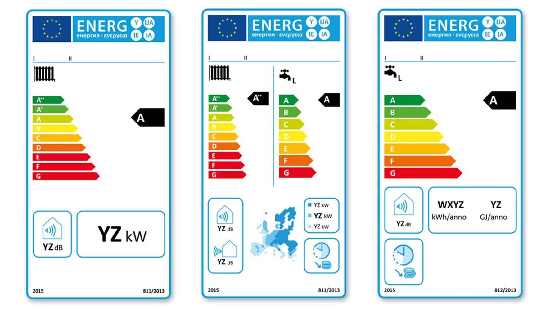 classe energetica etichetta