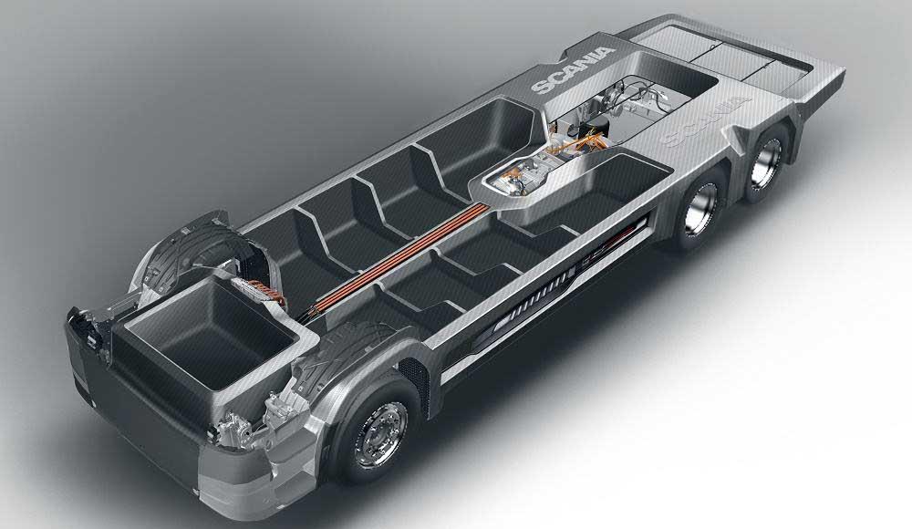 Scania telaio in materiale composito trazione elettrica