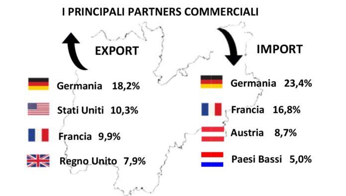export trentino