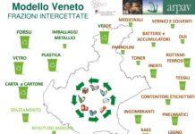Gestione dei Rifiuti Veneto leader