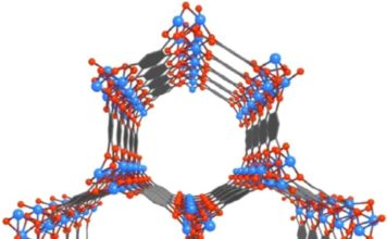mof strutture metallorganiche