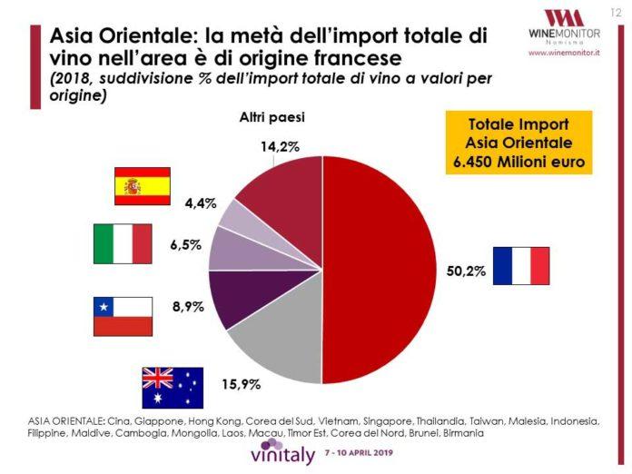 Osservatorio Vinitaly Nomisma Wine Monitor