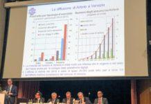 economia del Veneto