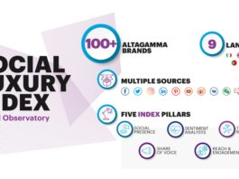 """Social Luxury Index"""