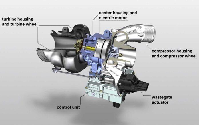 turbocompressore elettrificato